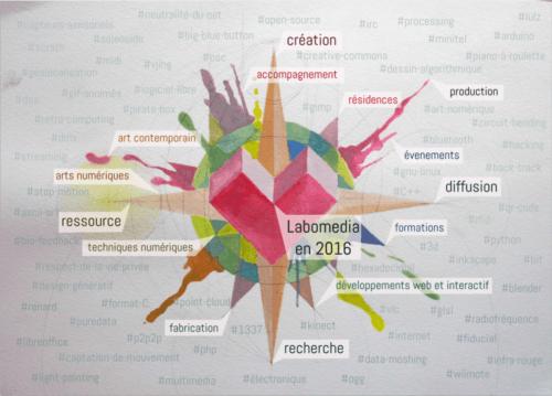 Communication 2016 - 1er semestre